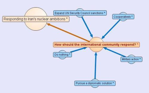 How Should We Deal With Iran?