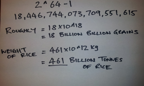 Rice equation compund growth