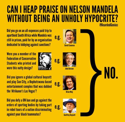 Mandela Aparthied Political hypocrisy